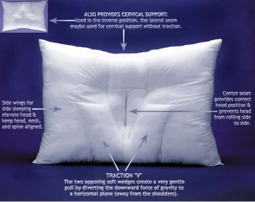 pillows for neck pain