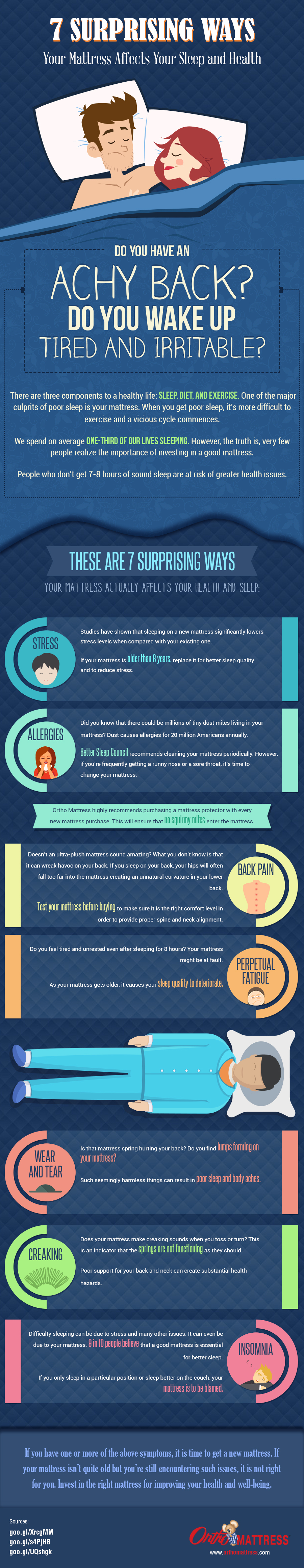 7-Surprising-Ways-Your-Mattress-Affects-Your-Sleep-and-Health